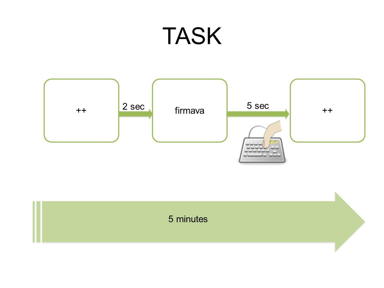 TASK ++firmava 2 sec 5 sec ++ 5 minutes