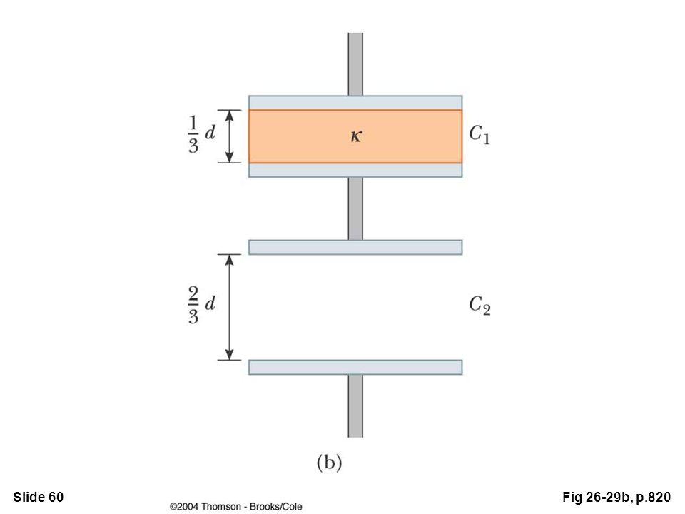 Slide 60Fig 26-29b, p.820