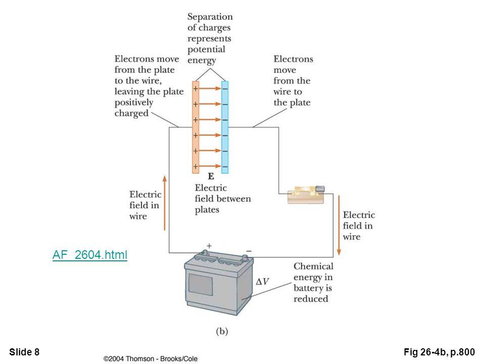 Slide 9Fig 26-5, p.800