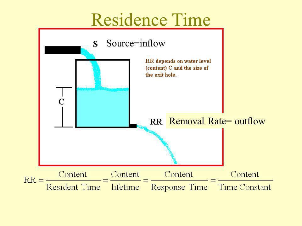 Removal Rate= outflow Source=inflow