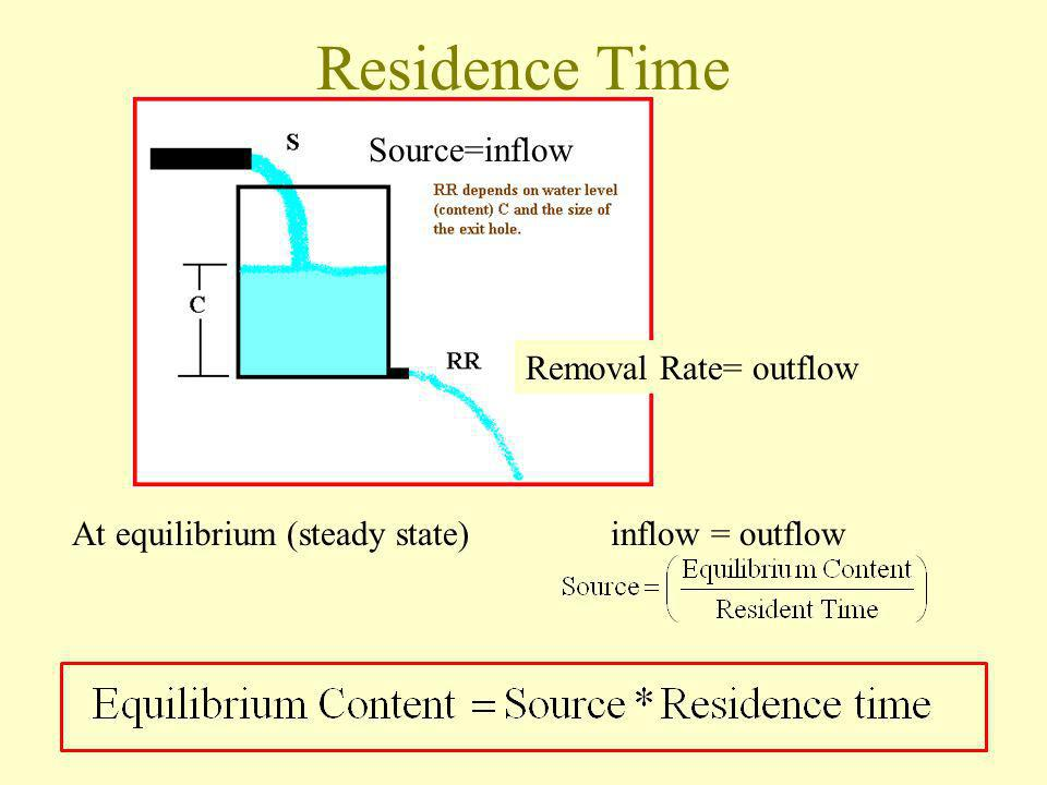 Residence Time At equilibrium (steady state) inflow = outflow Removal Rate= outflow Source=inflow