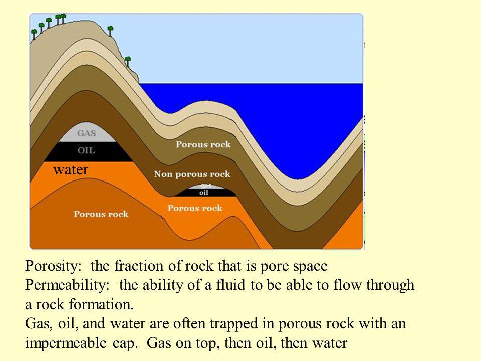 Porosity: the fraction of rock that is pore space Permeability: the ability of a fluid to be able to flow through a rock formation. Gas, oil, and wate