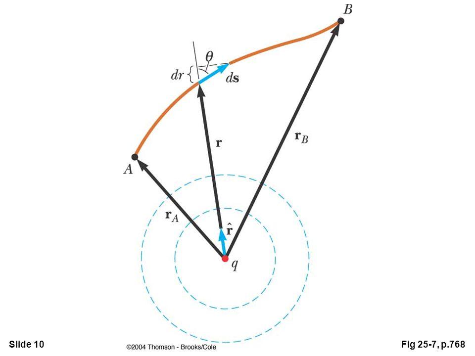 Slide 10Fig 25-7, p.768