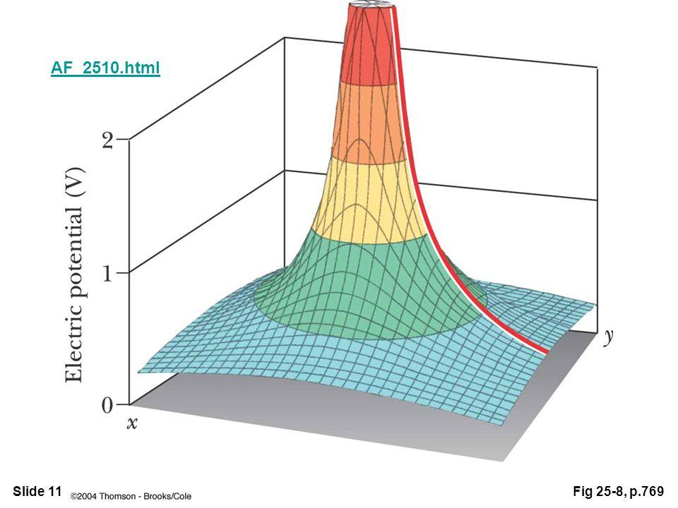 Slide 11Fig 25-8, p.769 AF_2510.html