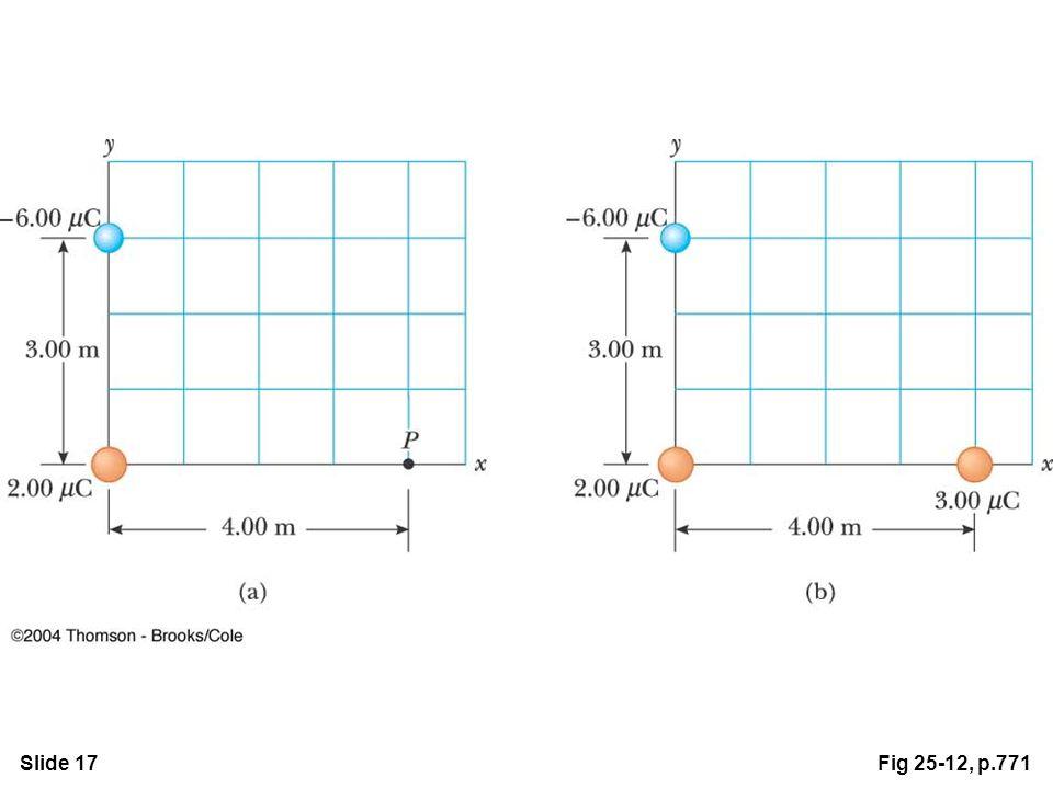 Slide 17Fig 25-12, p.771