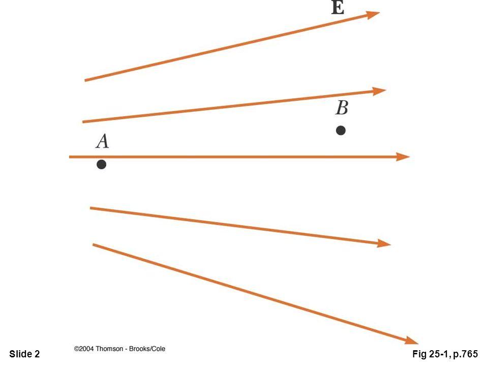 Slide 2Fig 25-1, p.765
