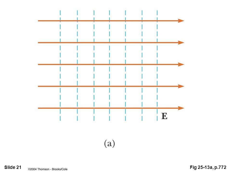 Slide 21Fig 25-13a, p.772