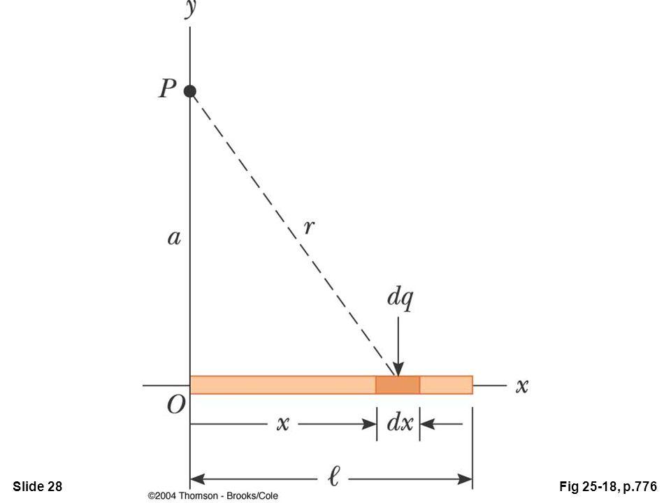 Slide 28Fig 25-18, p.776