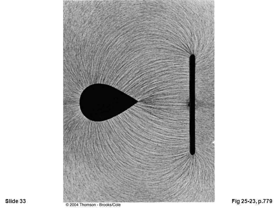 Slide 33Fig 25-23, p.779