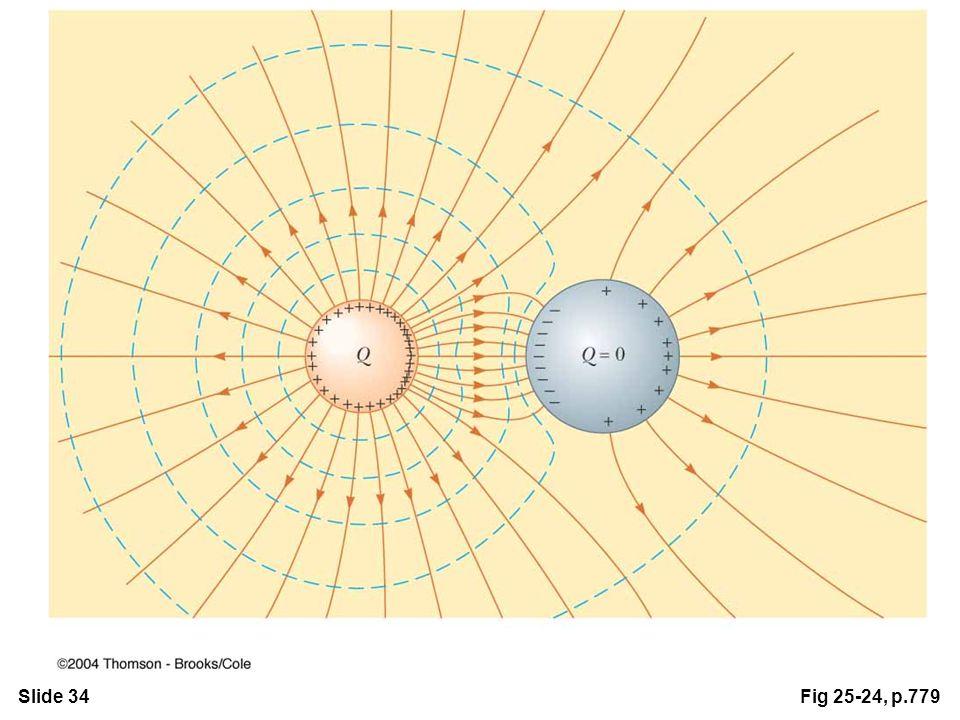 Slide 34Fig 25-24, p.779