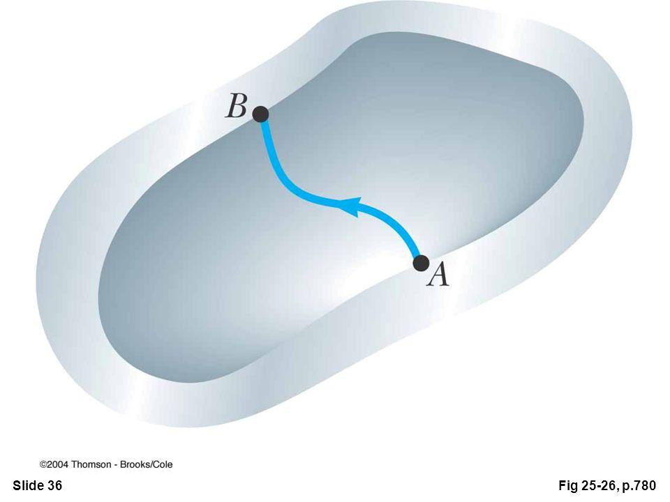 Slide 36Fig 25-26, p.780