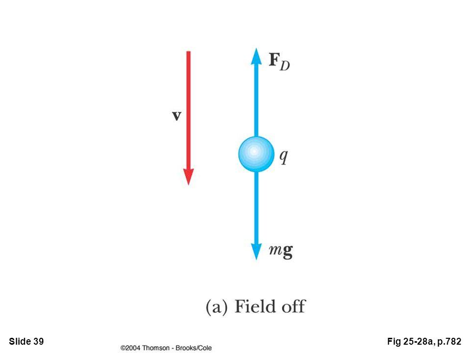Slide 39Fig 25-28a, p.782