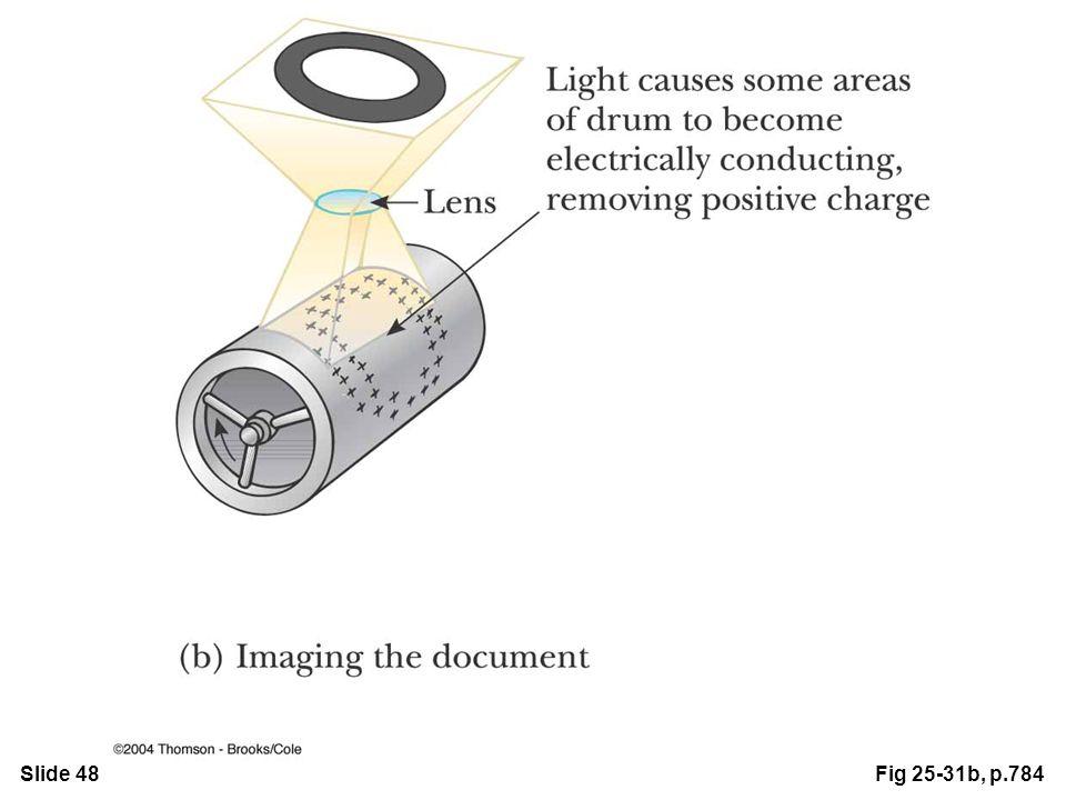 Slide 48Fig 25-31b, p.784