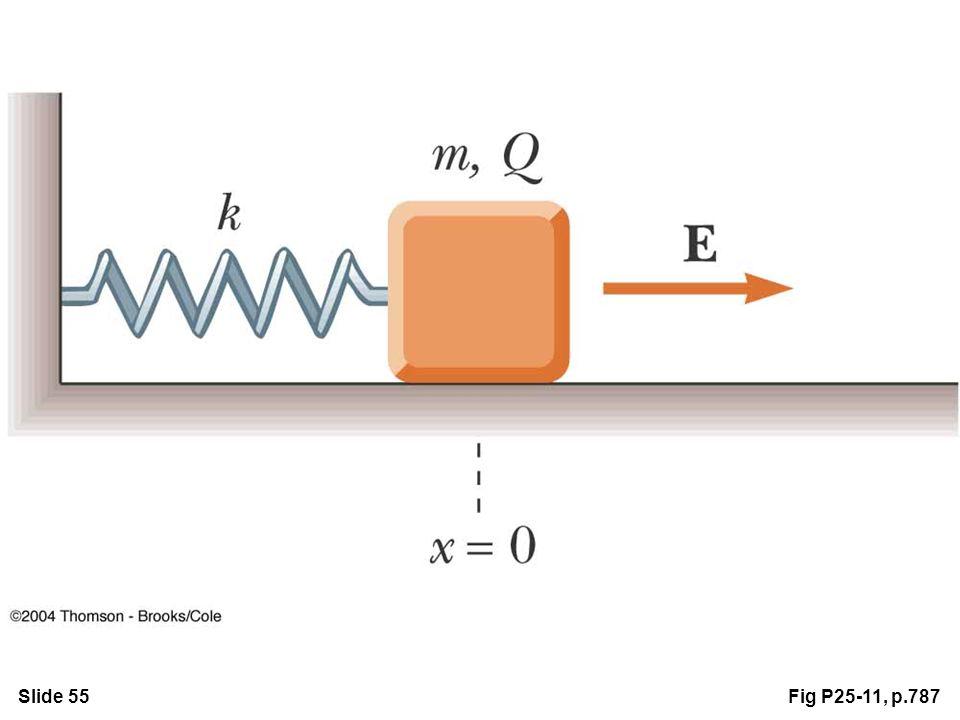 Slide 55Fig P25-11, p.787