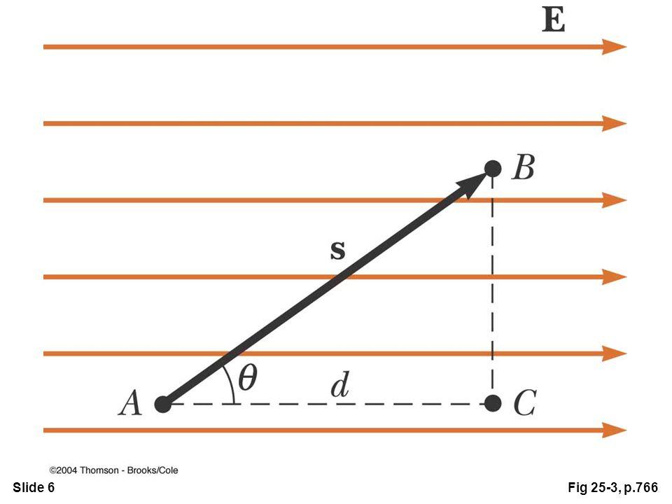 Slide 6Fig 25-3, p.766