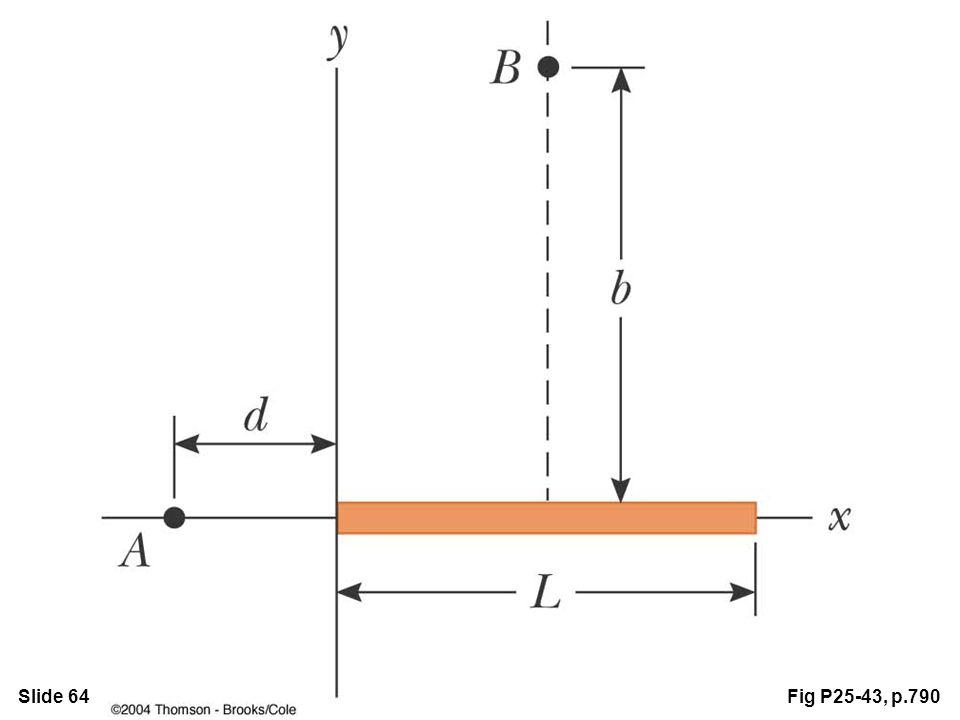 Slide 64Fig P25-43, p.790