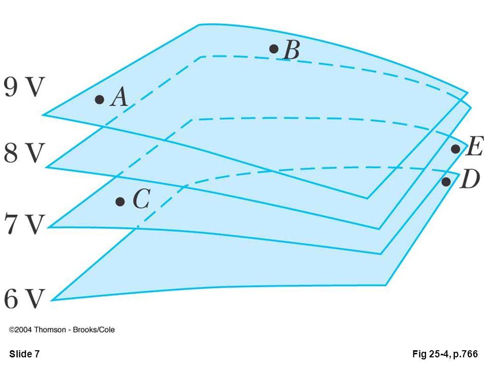 Slide 7Fig 25-4, p.766