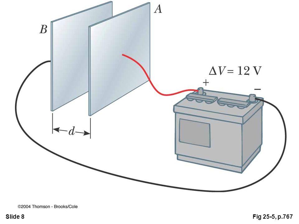 Slide 8Fig 25-5, p.767