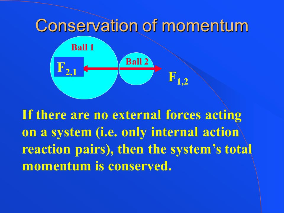 Conservation of momentum Ball 1 Ball 2 F 1,2 F 2,1 If there are no external forces acting on a system (i.e. only internal action reaction pairs), then