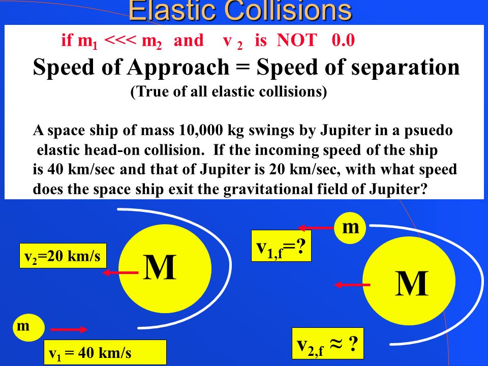 Elastic Collisions m m M v 1,f =? if m 1 <<< m 2 and v 2 is NOT 0.0 v 2,f ? M Speed of Approach = Speed of separation (True of all elastic collisions)