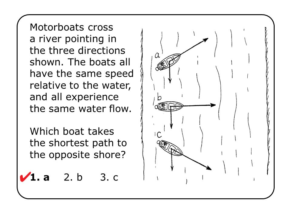 Which boat takes the shortest path to the opposite shore? Motorboats cross a river pointing in the three directions shown. The boats all have the same