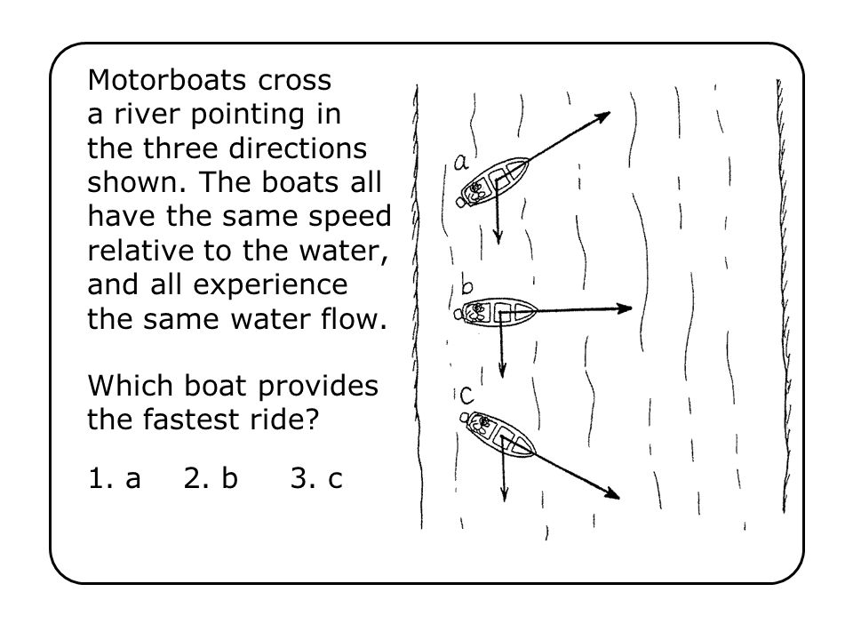 Motorboats cross a river pointing in the three directions shown. The boats all have the same speed relative to the water, and all experience the same