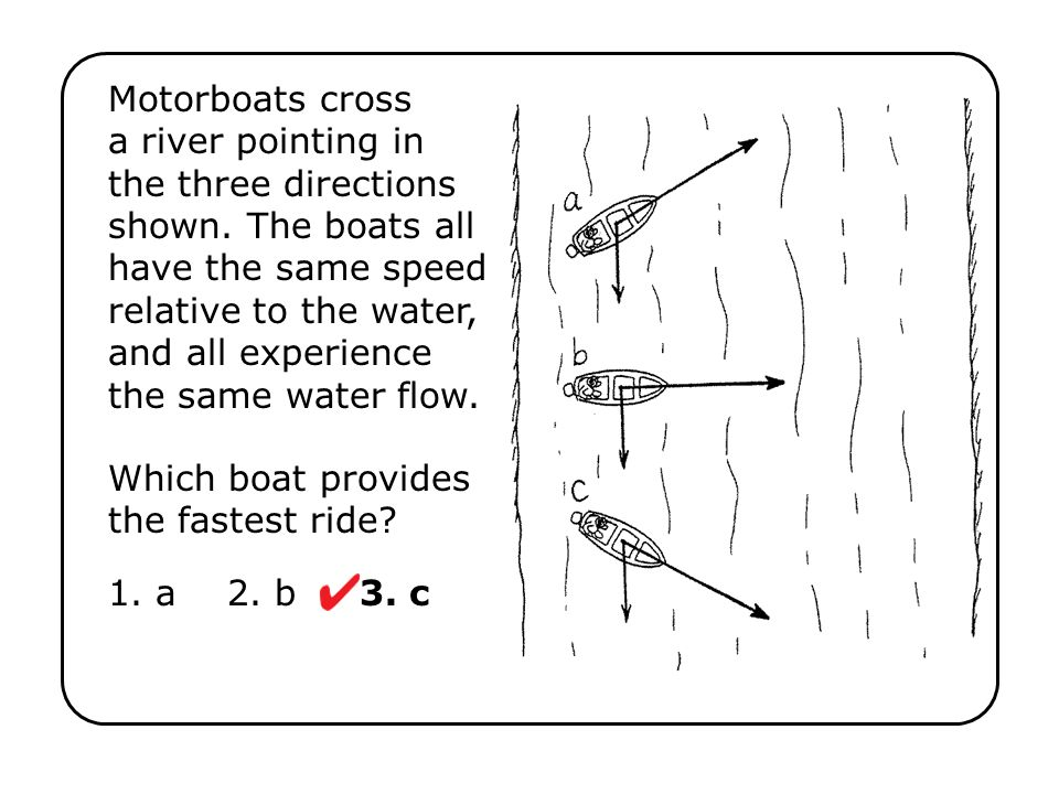 Which boat provides the fastest ride? Motorboats cross a river pointing in the three directions shown. The boats all have the same speed relative to t