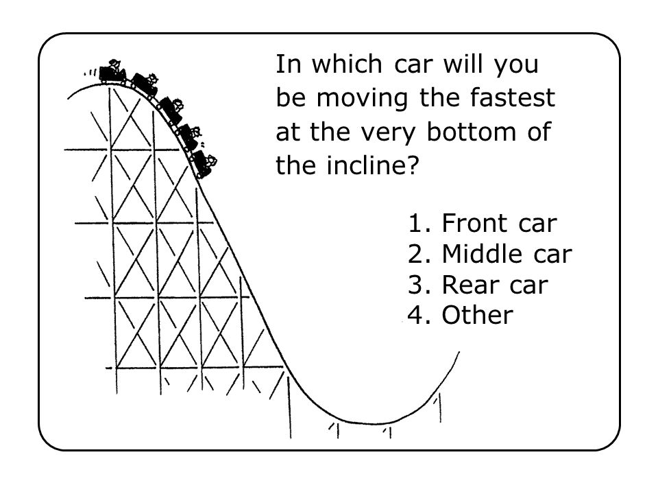 In which car will you be moving the fastest at the very bottom of the incline.