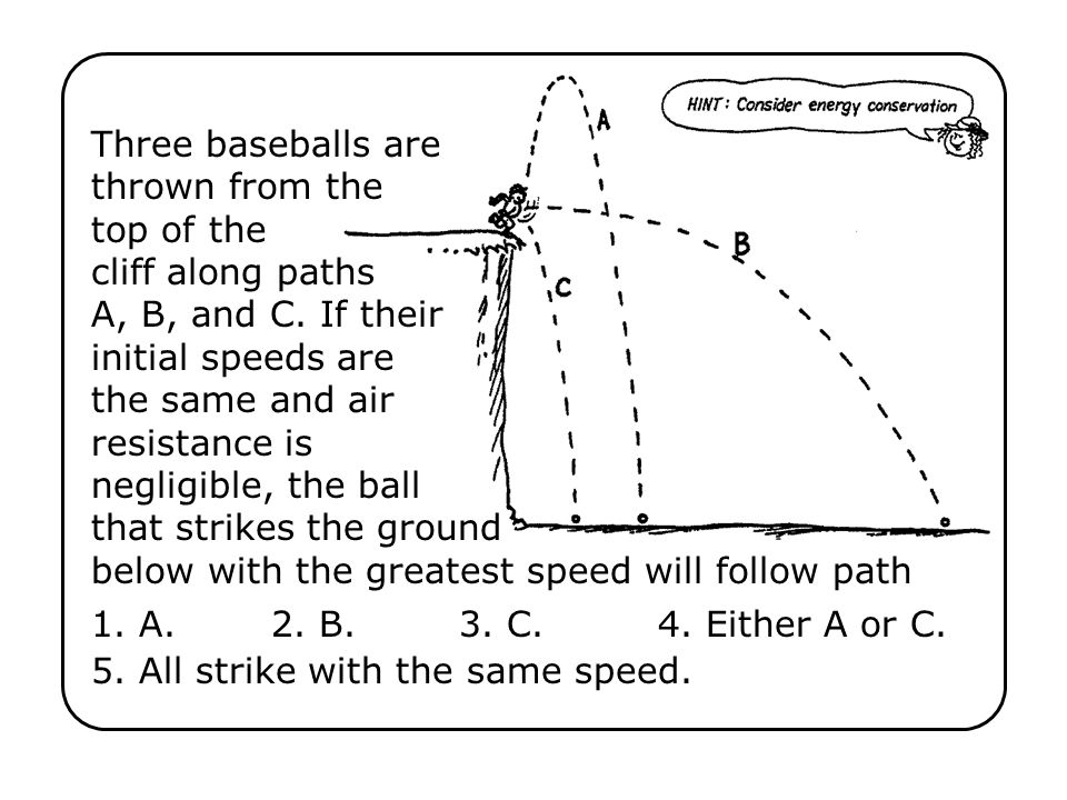 Three baseballs are thrown from the top of the cliff along paths A, B, and C.
