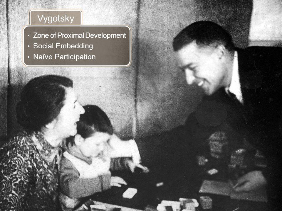 Vygotsky Zone of Proximal Development Social Embedding Naïve Participation