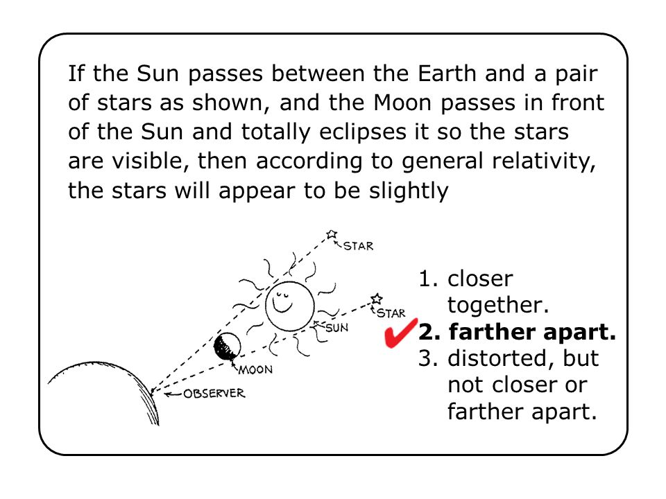 If the Sun passes between the Earth and a pair of stars as shown, and the Moon passes in front of the Sun and totally eclipses it so the stars are visible, then according to general relativity, the stars will appear to be slightly