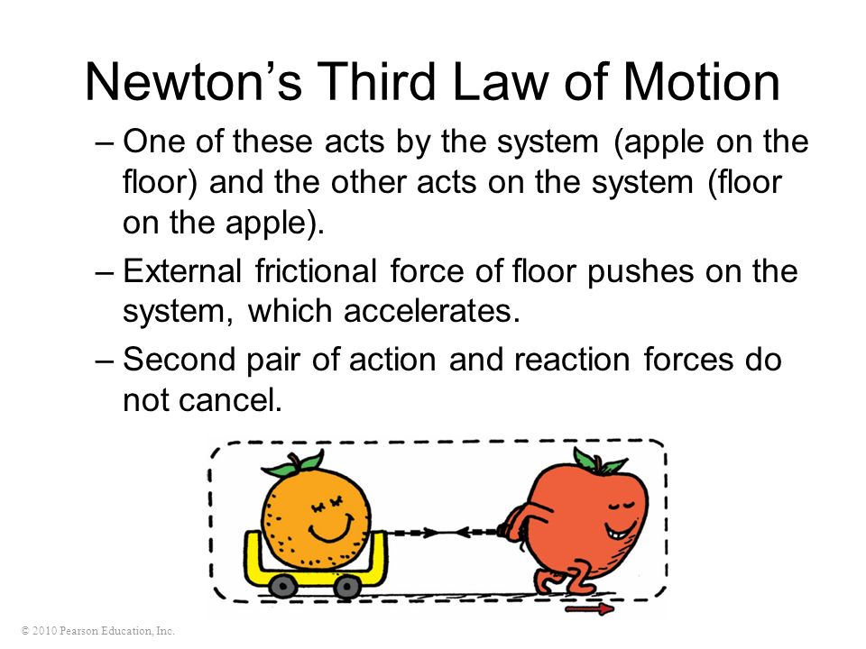 © 2010 Pearson Education, Inc. Newtons Third Law of Motion –One of these acts by the system (apple on the floor) and the other acts on the system (flo
