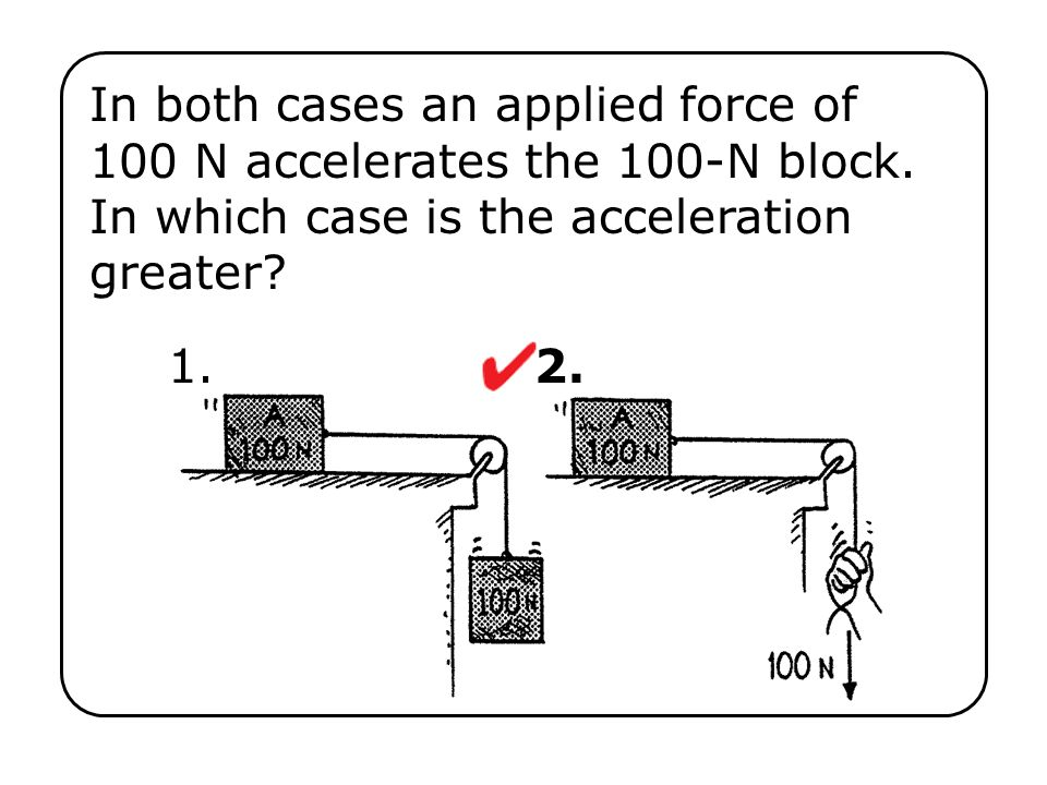 1.2. In both cases an applied force of 100 N accelerates the 100-N block. In which case is the acceleration greater?
