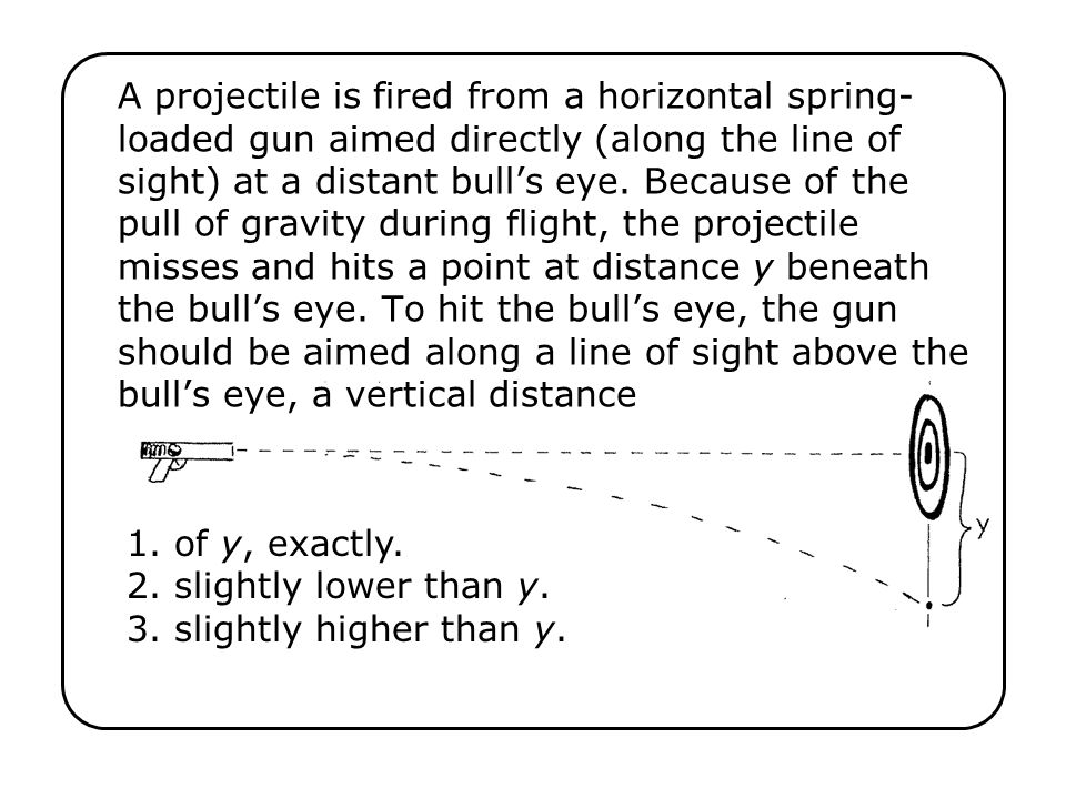 A projectile is fired from a horizontal spring- loaded gun aimed directly (along the line of sight) at a distant bulls eye.
