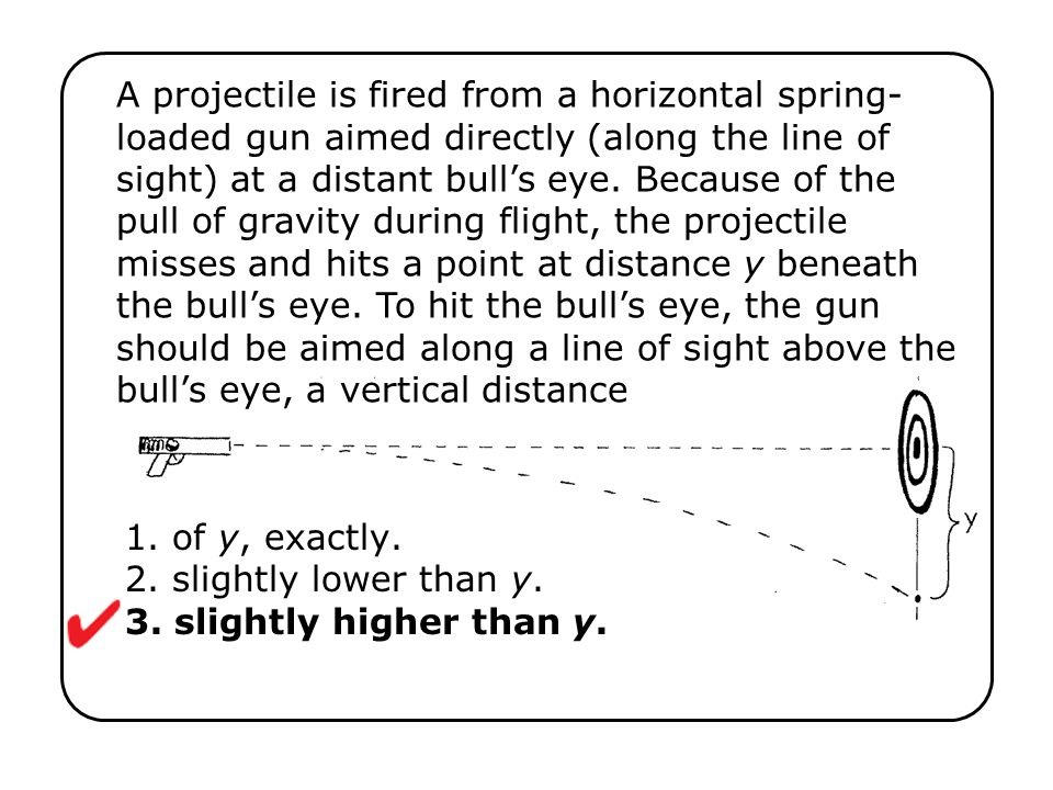 A projectile is fired from a horizontal spring- loaded gun aimed directly (along the line of sight) at a distant bulls eye. Because of the pull of gra