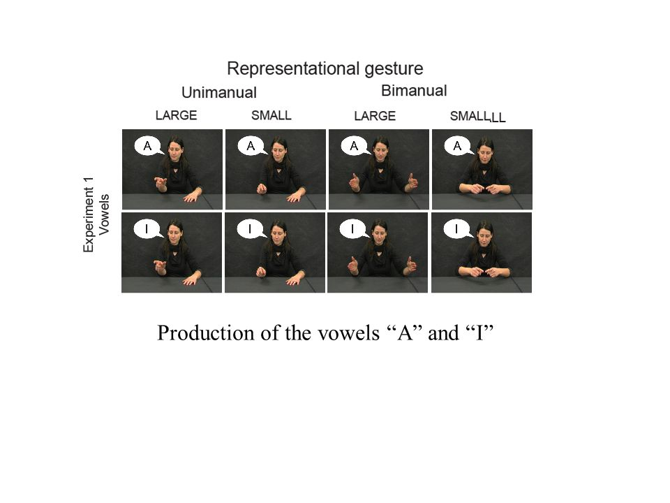 Production of the vowels A and I