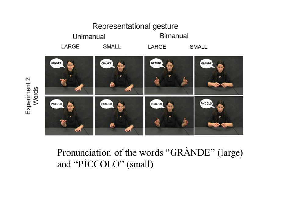 Pronunciation of the words GRÀNDE (large) and PÌCCOLO (small)
