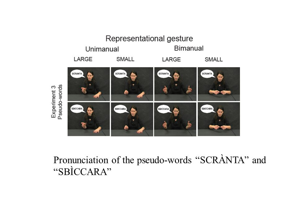 Pronunciation of the pseudo-words SCRÀNTA and SBÌCCARA