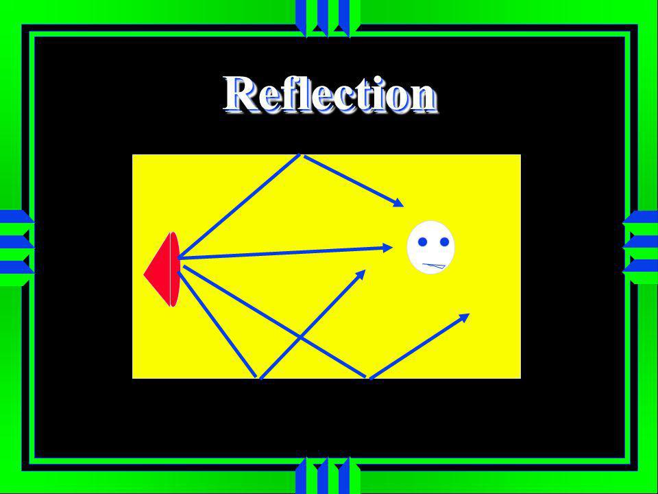 ReflectionReflection