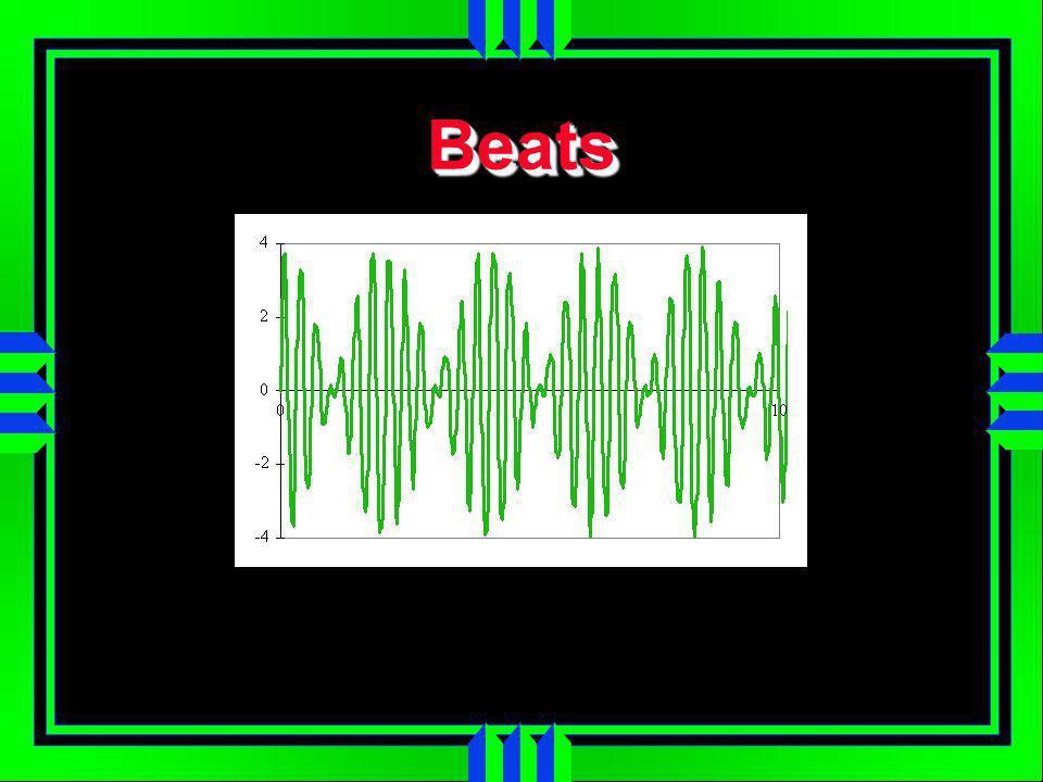 BeatsBeats