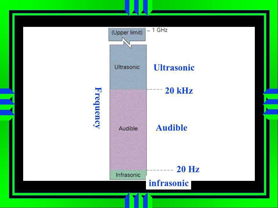 Ultrasonic infrasonic 20 kHz 20 Hz Audible Frequency