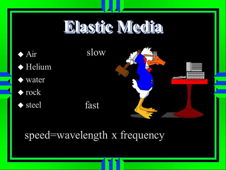 Elastic Media Air Helium water rock steel slow fast speed=wavelength x frequency