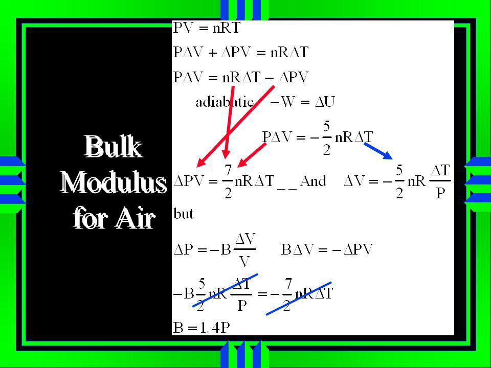 Bulk Modulus for Air
