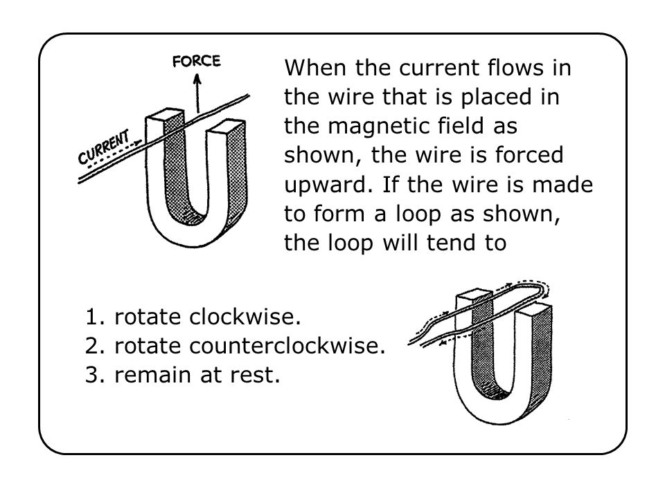 When the current flows in the wire that is placed in the magnetic field as shown, the wire is forced upward. If the wire is made to form a loop as sho