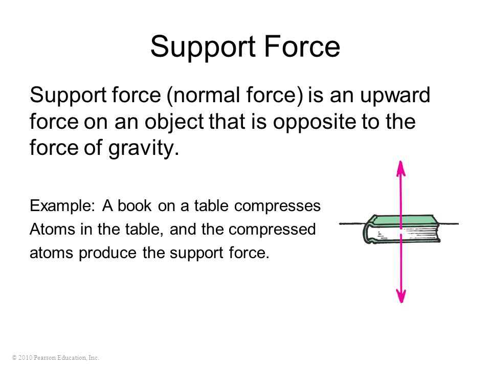 © 2010 Pearson Education, Inc. Support Force Support force (normal force) is an upward force on an object that is opposite to the force of gravity. Ex