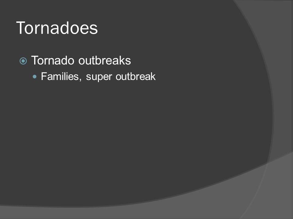 Tornadoes Tornado outbreaks Families, super outbreak