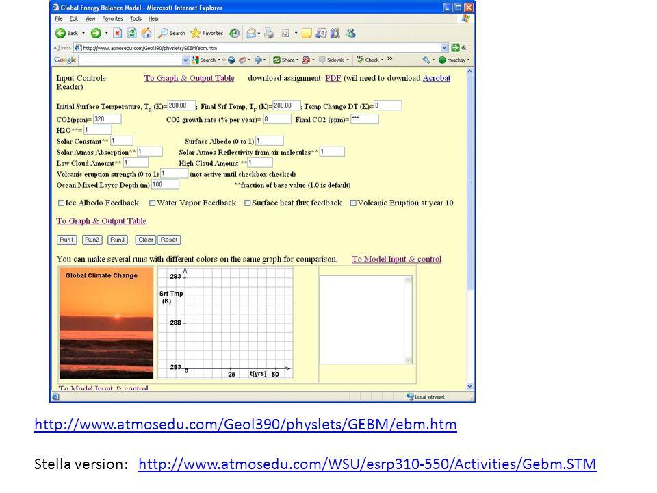 http://www.atmosedu.com/Geol390/physlets/GEBM/ebm.htm Stella version: http://www.atmosedu.com/WSU/esrp310-550/Activities/Gebm.STMhttp://www.atmosedu.c