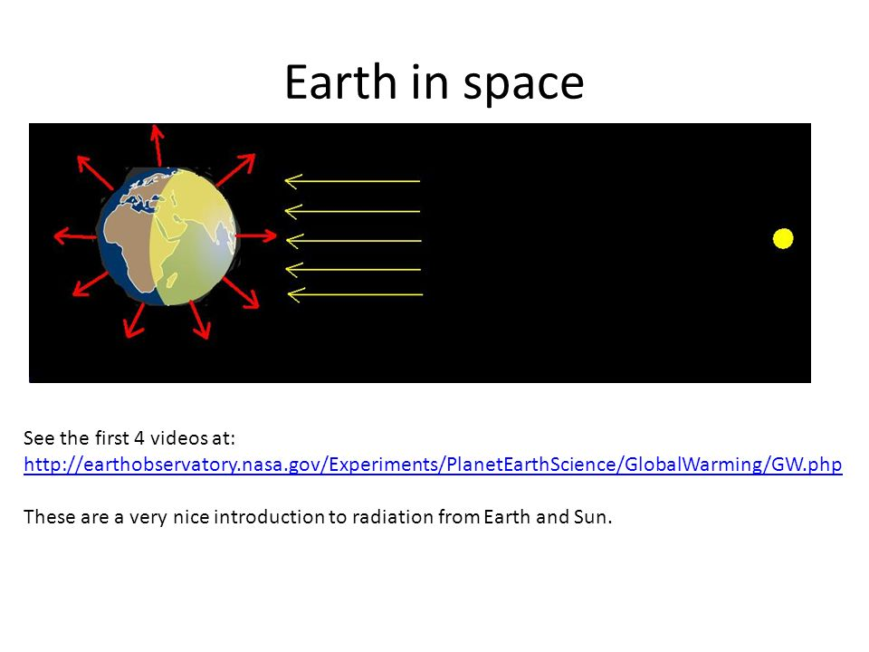 Earth in space See the first 4 videos at: http://earthobservatory.nasa.gov/Experiments/PlanetEarthScience/GlobalWarming/GW.php These are a very nice introduction to radiation from Earth and Sun.