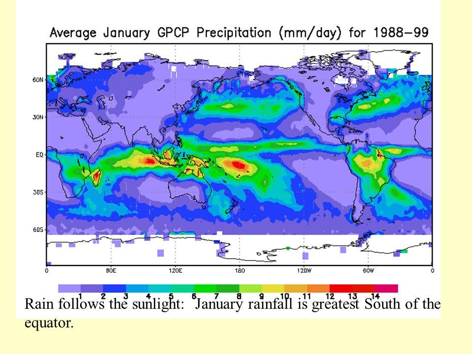 Rain follows the sunlight: January rainfall is greatest South of the equator.