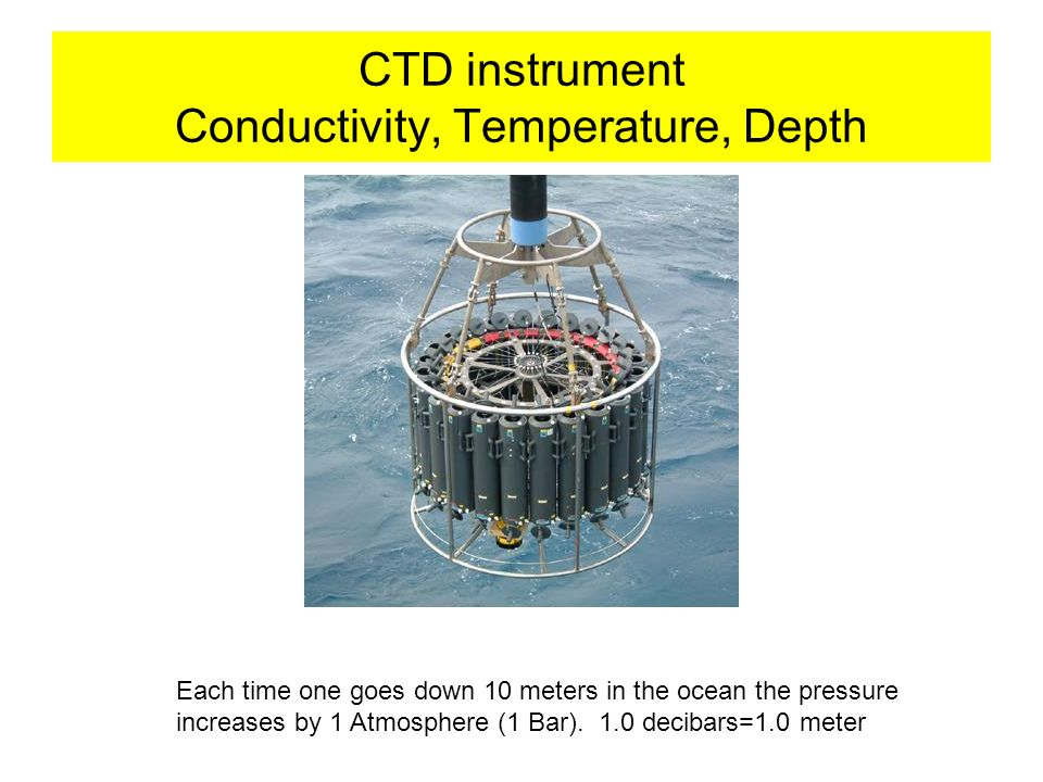 CTD instrument Conductivity, Temperature, Depth Each time one goes down 10 meters in the ocean the pressure increases by 1 Atmosphere (1 Bar).